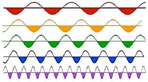 alpha-waves