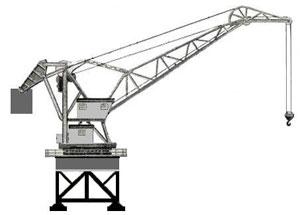 crane model for wrist pain
