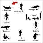 Circuit Training for Beginners